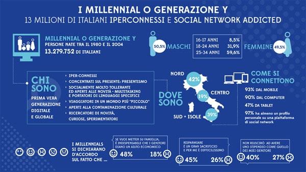 millennials-2